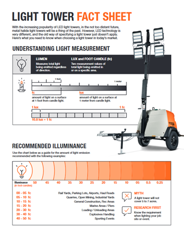 Light Towers Fact Sheet